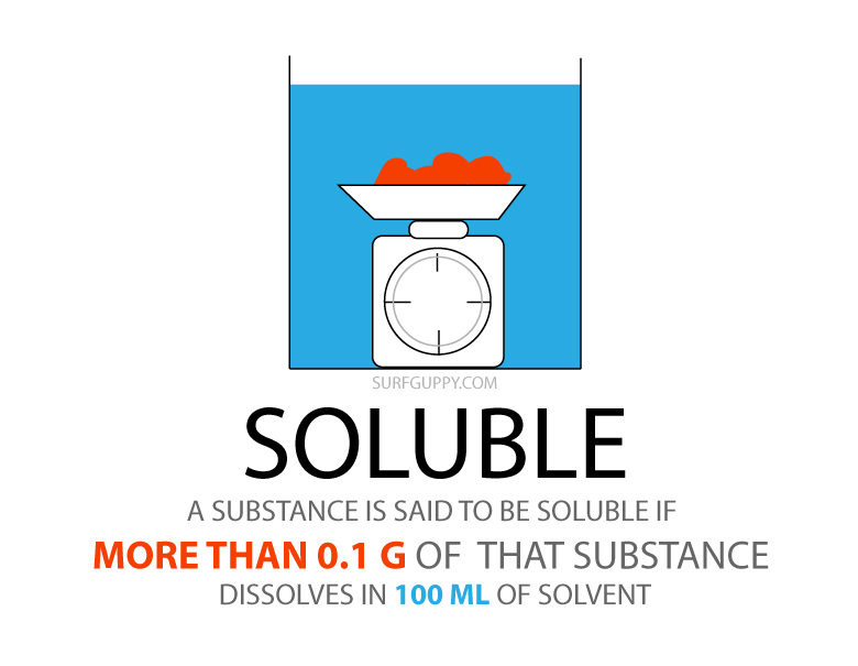 Classifying a substance as soluble