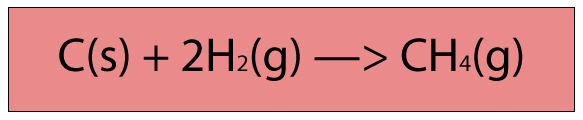 hess-law-methane-equation