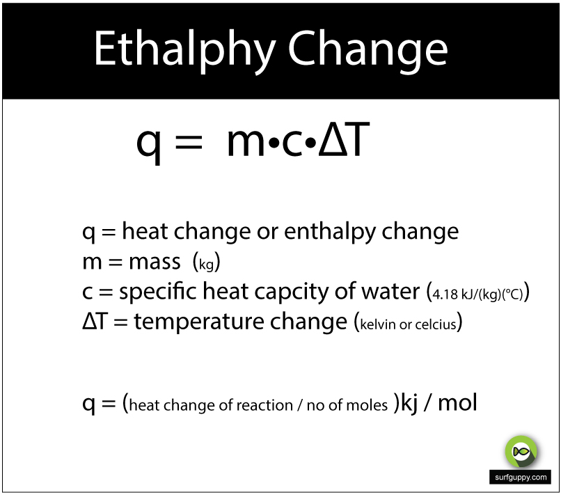 Example of Enthalpy Change Calculation - Propane Combustion
