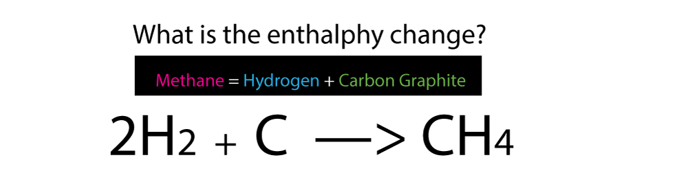 Calculate the enthalpy change of methane formation using