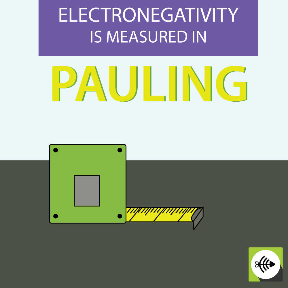 Electronegativity is measured in Pauling