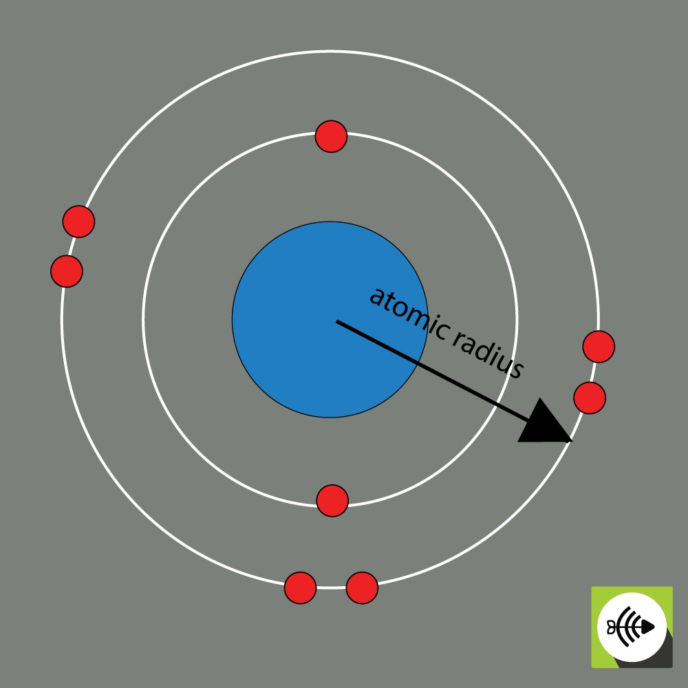 Atomic radius of an oxygen atom