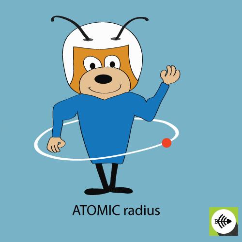 Atomic radius ant