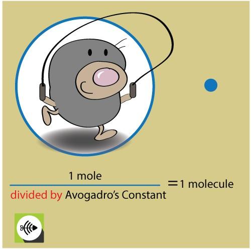 molecularmass-2