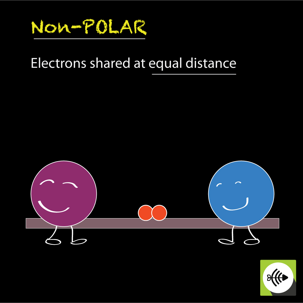 non polar covalent bonds atoms shared at equal distance