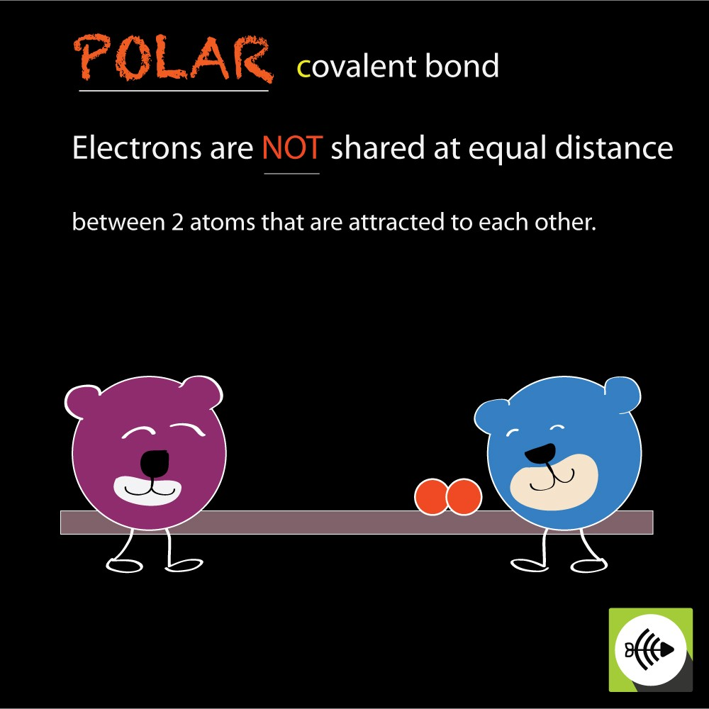 polar covalent bond Non-polar covalent bond: this type of bond is formed between the two atoms of  the same element atoms of the same element attract electrons equally.