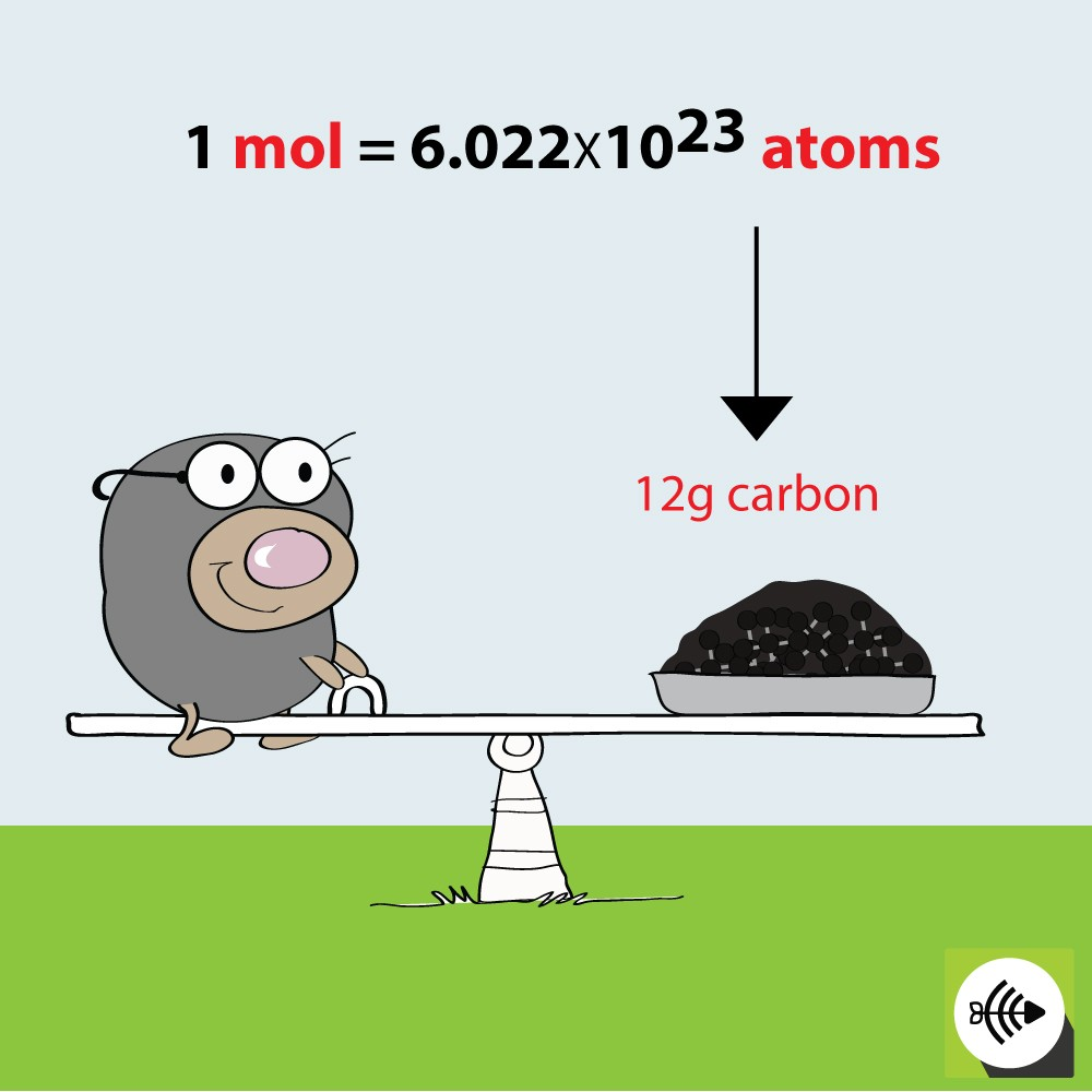 1 Mole equals to 12g of carbon
