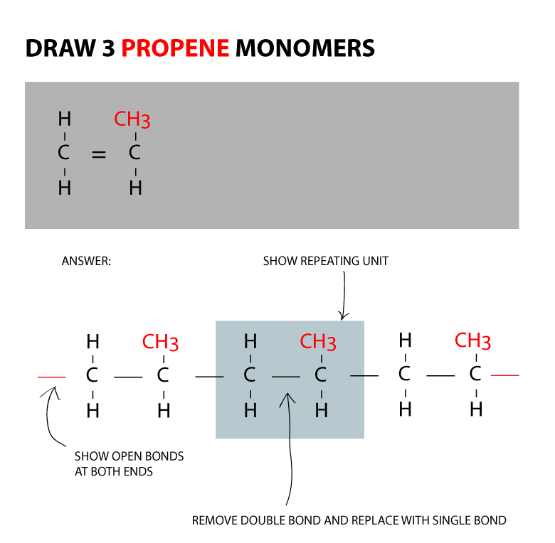 POLYMERIZATION-monomers-addition-ethyene