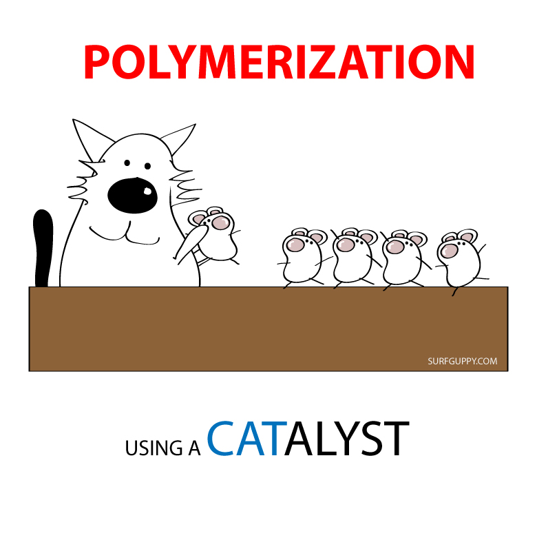 Polymerization through the use of a catalyst