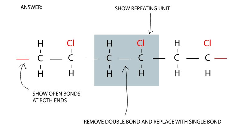 COMBINING 3 VINYL CHLORIDE MONOMERS TO BECOME POLYVINYL CHLORIDE MONOMERS