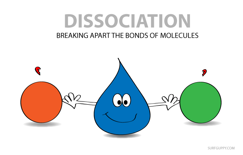 Dissociation - Chemistry Cartoon