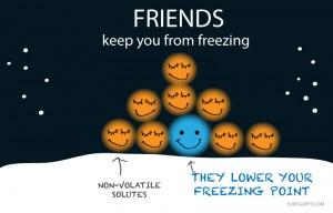 SOLUBILITY-non-volatile-friends-FP