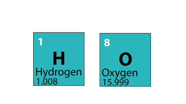 The molar mass of water