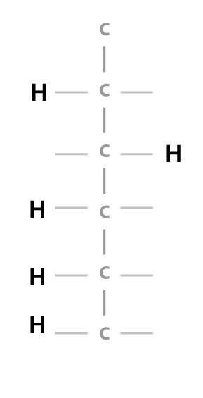 Glucose2