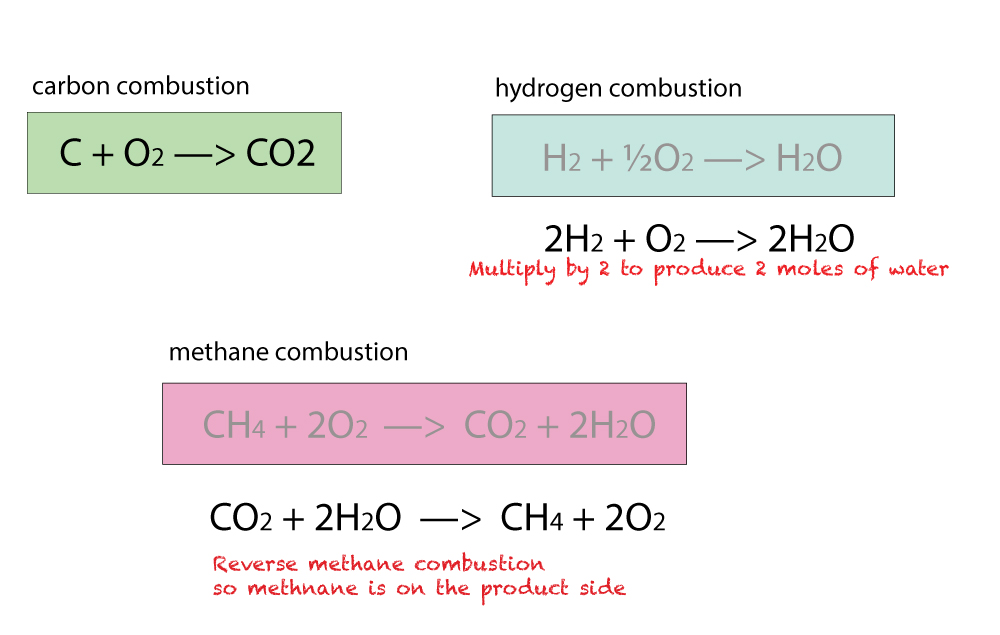 mehtane-formation1