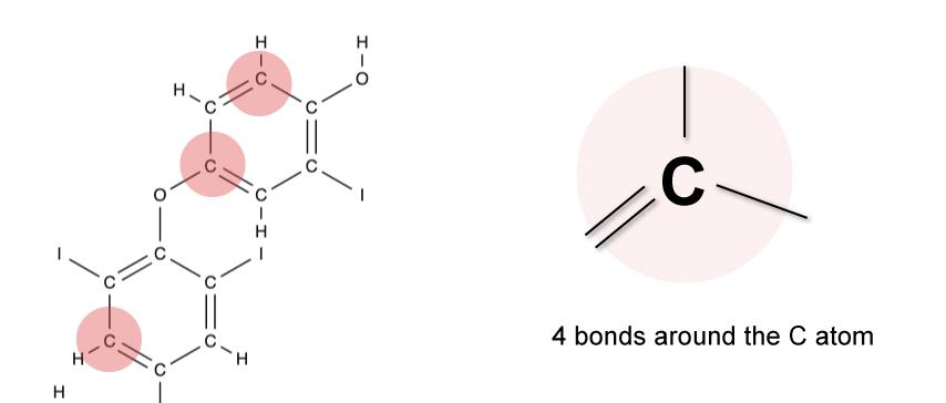 carbon forms 4 bonds
