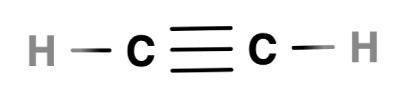 A triple bond in ethyne