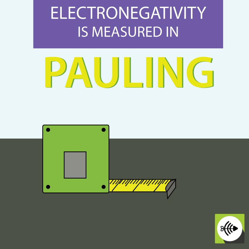 Electronegativity is measured in Pauling