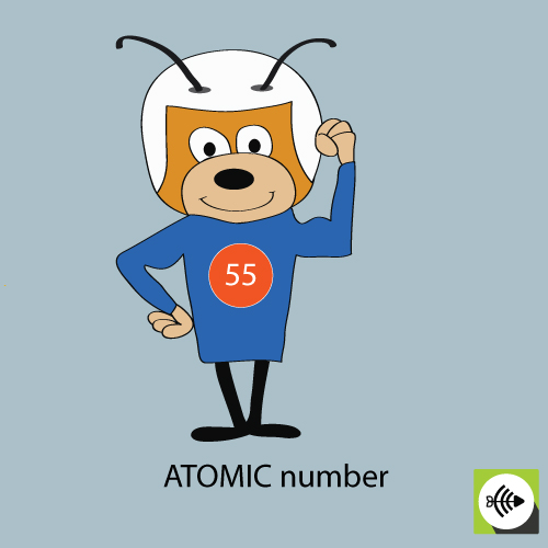 atomic-number-ant
