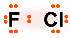 Chlorine and fluorine are bonded to fulfill the octet rule