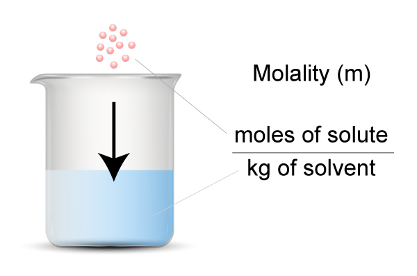 Molality = mol solute / kg solvent