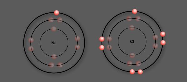 Sodium and chlorine atoms