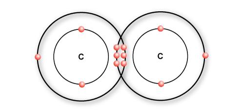 A triple bond between two carbon atoms